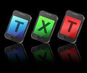Conceito de mensagens de texto.