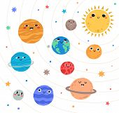 Cute Planets Of Solar System With Happy Faces. Funny Celestial Objects In Outer Space. Pretty Astron poster