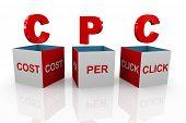 3D Box Of Cpc - Cost Per Click