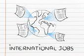 Global International Recruitment Process