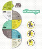 Real estate infographic set  vector illustration