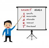 Smart Goal of business concept