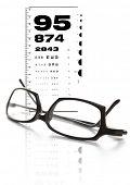 image of snellen chart  - Eyeglasses and eye chart - JPG