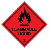 Flammable Liquid Symbol Sign ,vector Illustration, Isolate On White Background Label .eps10 poster