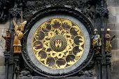 Astronomical Clock, Prague, The Zodiac
