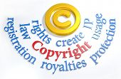 Intellectual property concepts as words around gold Copyright symbol
