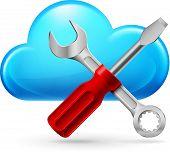 Single cumulus  Cloud and Tools