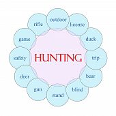 image of duck-hunting  - Hunting concept circular diagram in pink and blue with great terms such as outdoor duck blind and more - JPG