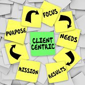 Client Centric diagram written on sticky notes with words Mission, Purpose, Focus, Needs and Results