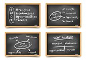 detailed illustration of different blackboards with SWOT analysis diagrams, eps10 vector, gradient mesh included