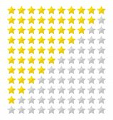 Flat Star Rating