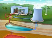 Diagram of a geothermal power plant. 3D illustration. poster