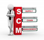 3D Businessman With Scm Signpost Illustration