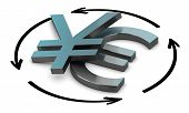 Euro Yen Convert