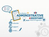 pic of politeness  - Administrative assistant business concept and notebook - JPG
