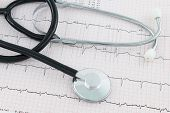 Stethoscope On Cardiogram