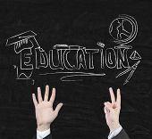 Education Symbols On Blackboard