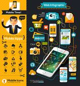 Mobile infographic chart flat design style