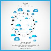 Cloud computing technology