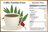 pic of coffee coffee plant  - Cup of coffee coffee plant stem with leaves and coffee berries and a nutrition label - JPG