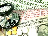 Health Care Costs In America