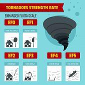 Hurricane Storm Tornado Damage Banner Infographic. Flat Illustration Of Hurricane Storm Tornado Dama poster