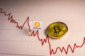 Financial Bear Market Falling Concept With Physical Bitcoin Over A Red Down Chart And A Flag With Th poster