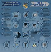 Process metallurgical industry info graphics. Vector illustration