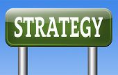 business strategy and market plan