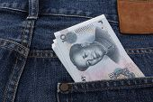 Rmb In A Pocket