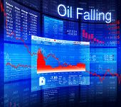 Oil Falling Crisis