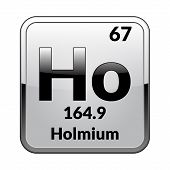 Holmium Symbol.chemical Element Of The Periodic Table On A Glossy White Background In A Silver Frame poster