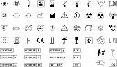 International Medical Symbols