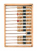 Old Mathematical Calculator Abacus