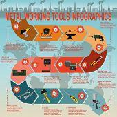 Set of metal working tools Infographics. Vector illustration