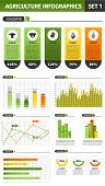 agriculture infographic illustration