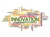 innovation idea Word Cloud Concept