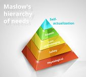 picture of hierarchy  - Maslow pyramid hierarchy of needs 3d vector chart on white background - JPG