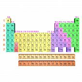 stock photo of periodic table elements  - The periodic table is a tabular arrangement of the chemical elements - JPG