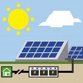 pic of solar battery  - Ecology design - JPG