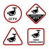Security camera, sticky labels