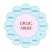 image of toxic substance  - Drug Abuse concept circular diagram in pink and blue with great terms such as toxic relapse substance and more - JPG