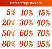 Percentage Sticker Set