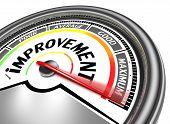 Improvement Conceptual Meter