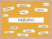 stock photo of rn  - Nursing Corkboard Word Concept with great terms such as skilled caring health and more - JPG