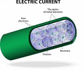 stock photo of conduction  - Electric current is the flow of electrons - JPG