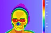 Thermal Imager Medical Scan. Human Head Vector Illustration. The Image Of A Men Arm Using Infrared T poster