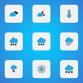 Climate Icons Colored Set With Rain, Drizzle, Sun And Other Cloudy Sky Elements. Isolated Vector Ill poster