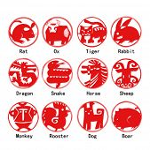 Vector of Chinese Zodiac Animal Sign in paper cutting style