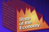 State Of The Economy